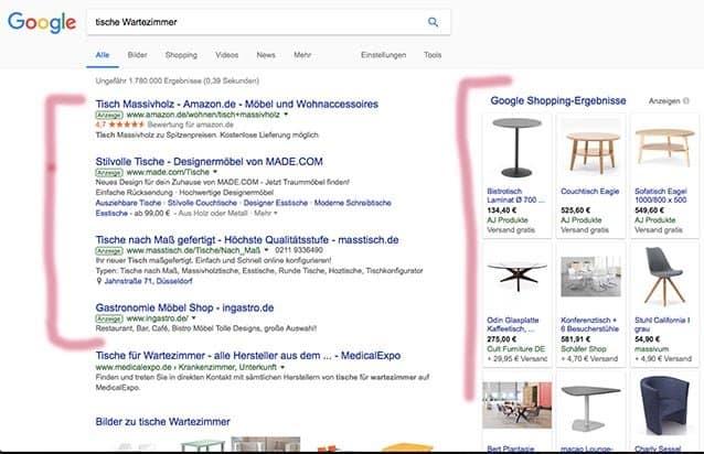 Google Adwords und Google Shopping