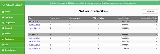 whatsbroadcast-Nutzerstatistik