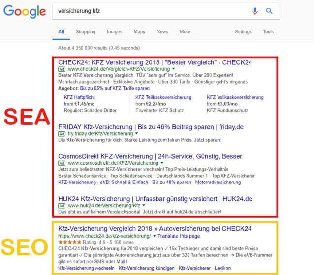 Google organisch und kommerziell